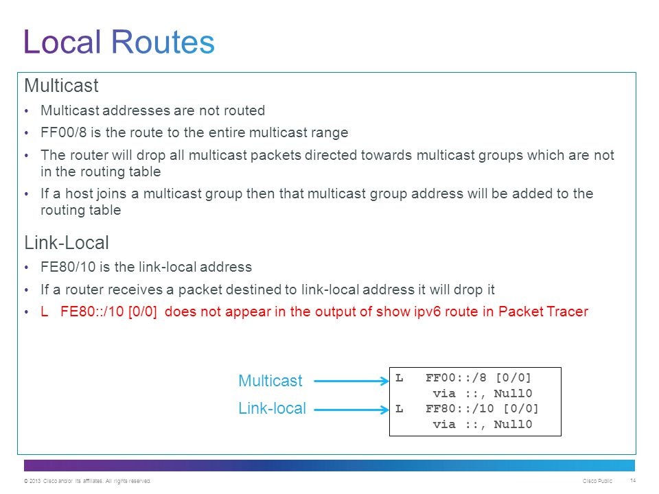 Local Routes Multicast Link-Local Multicast Link-local