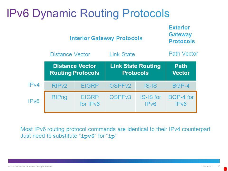 IPv6 Dynamic Routing Protocols