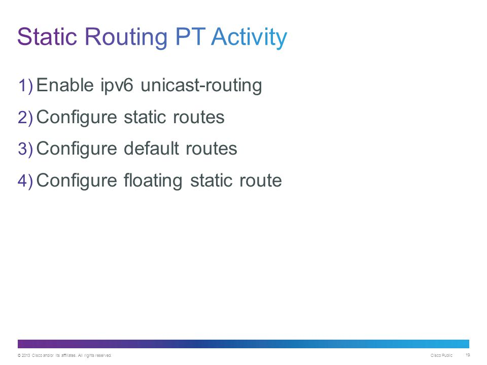 Static Routing PT Activity