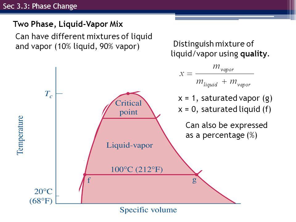 Fig03_03 Two Phase, Liquid-Vapor Mix