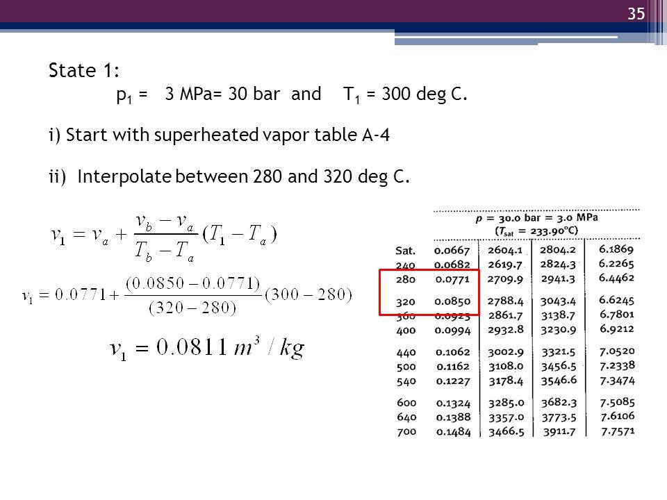 State 1: p1 = 3 MPa= 30 bar and T1 = 300 deg C.