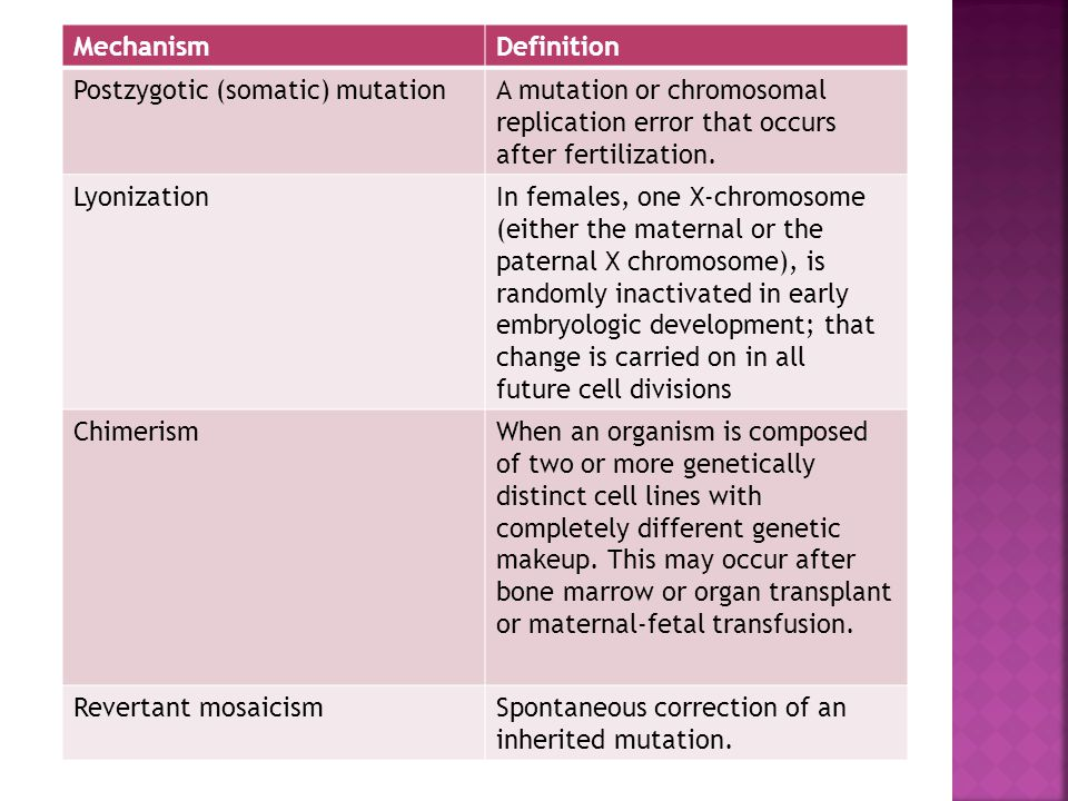 Mechanism Definition. Postzygotic (somatic) mutation. A mutation or chromosomal replication error that occurs.