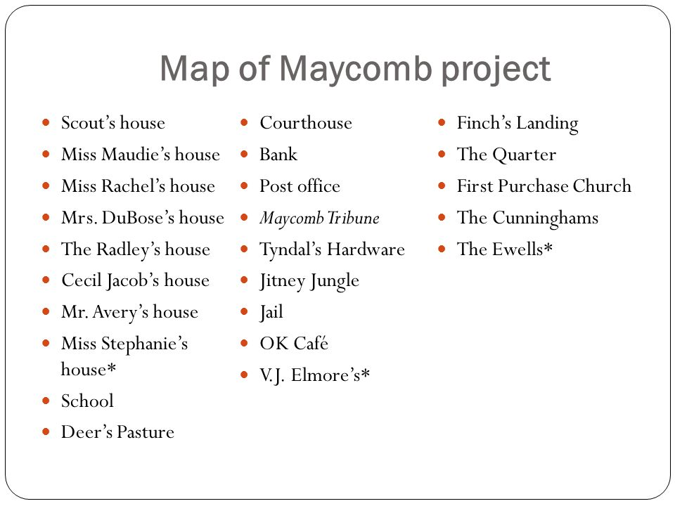 Map of Maycomb project Scout's house Courthouse Finch's Landing
