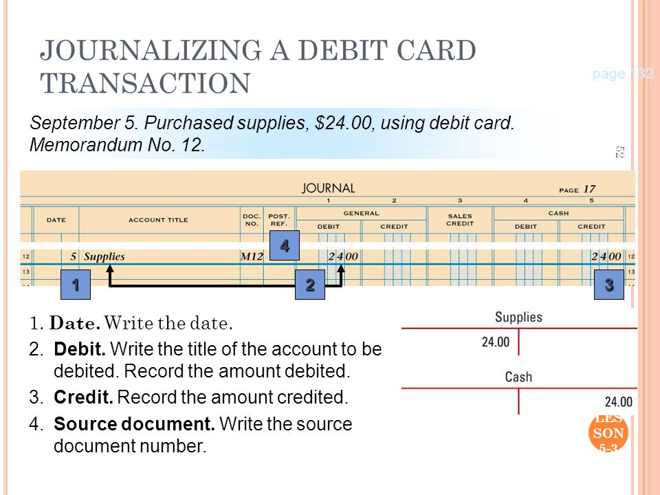 JOURNALIZING A DEBIT CARD TRANSACTION