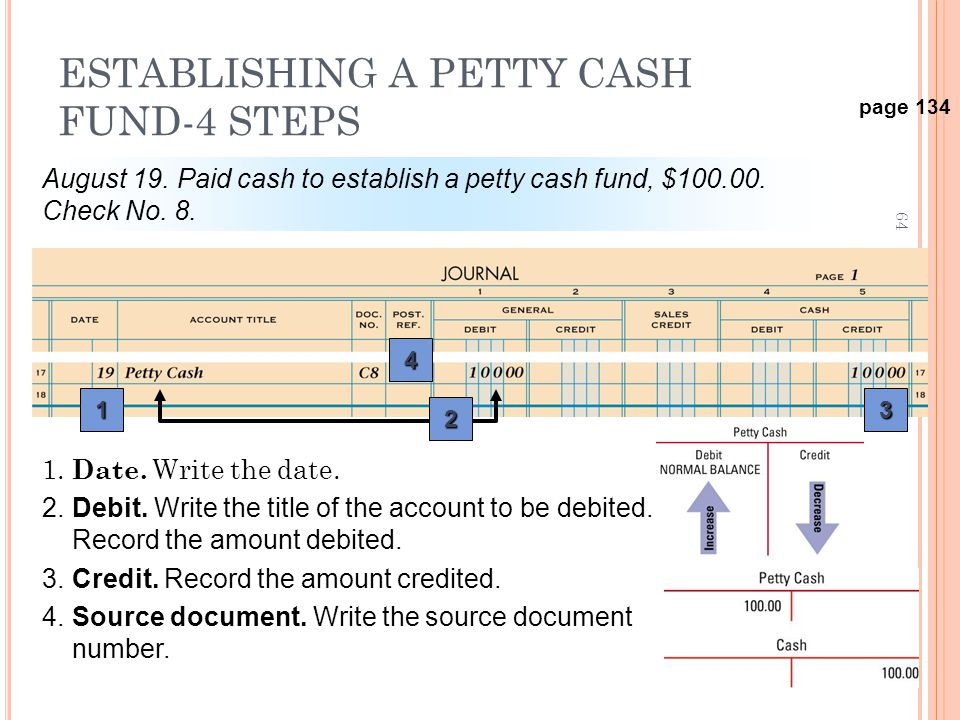 ESTABLISHING A PETTY CASH FUND-4 STEPS