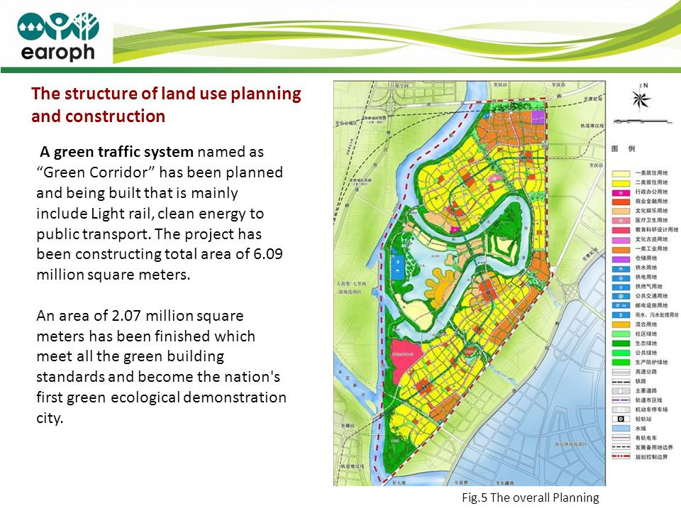The structure of land use planning and construction