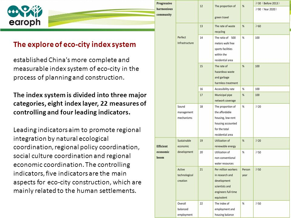 The explore of eco-city index system