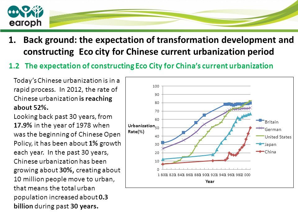 Back ground: the expectation of transformation development and constructing Eco city for Chinese current urbanization period