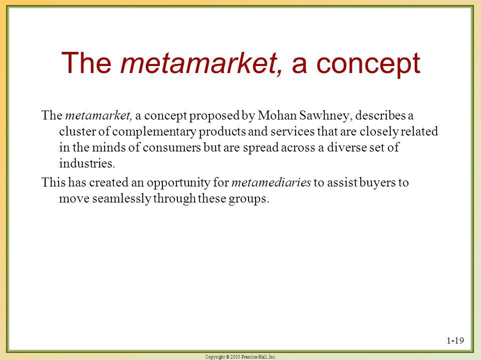 The metamarket, a concept
