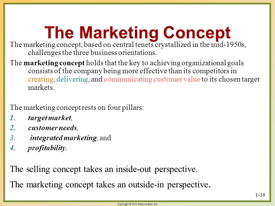 The Marketing Concept The marketing concept, based on central tenets crystallized in the mid-1950s, challenges the three business orientations.