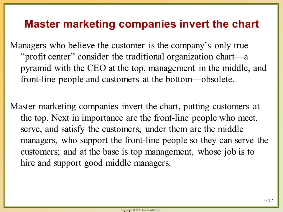 Master marketing companies invert the chart
