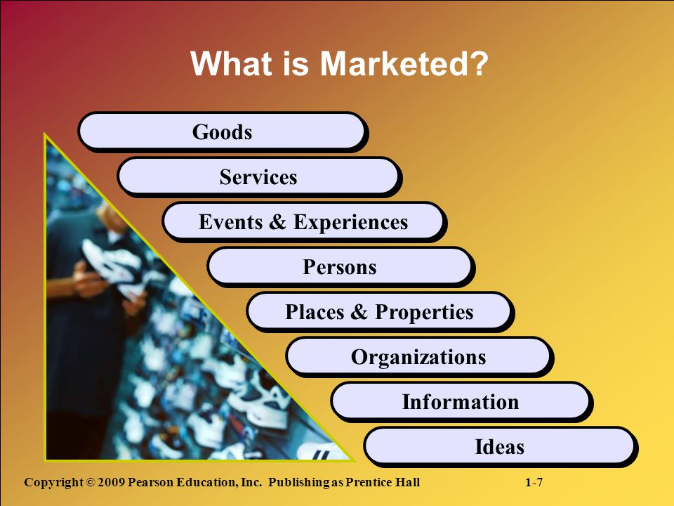 What is Marketed Goods Services Events & Experiences Persons