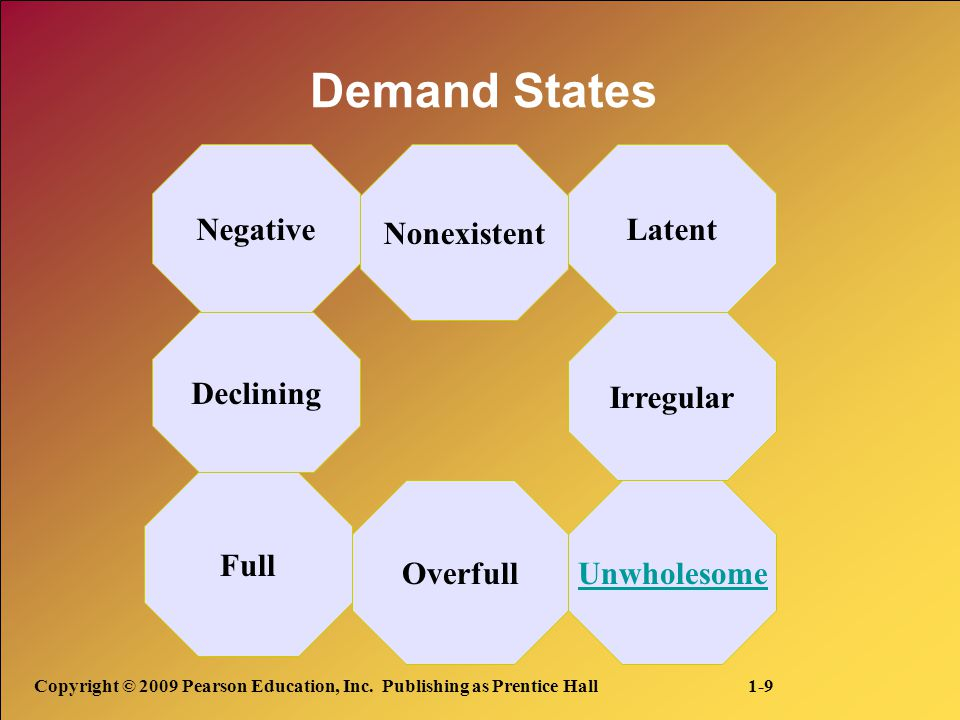 Demand States Negative Nonexistent Latent Declining Irregular Full