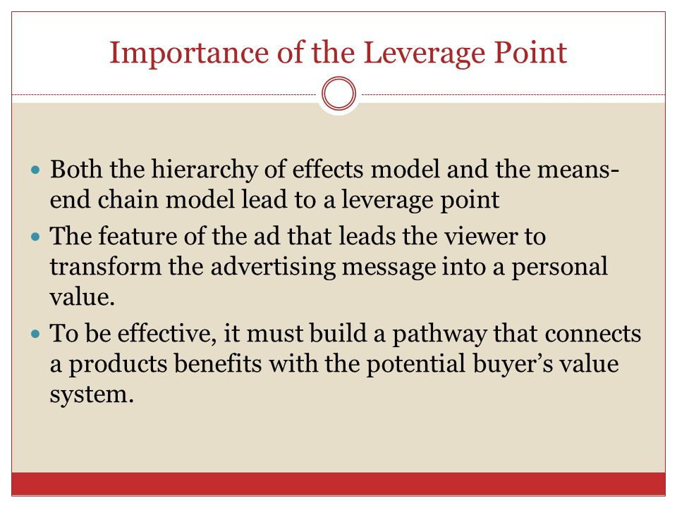 Importance of the Leverage Point