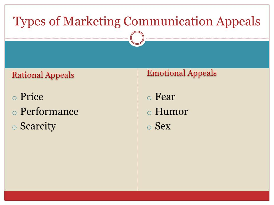 Types of Marketing Communication Appeals