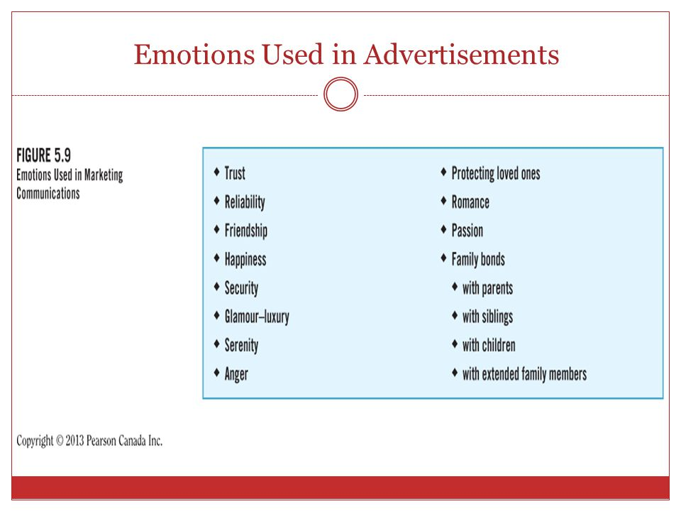 Emotions Used in Advertisements