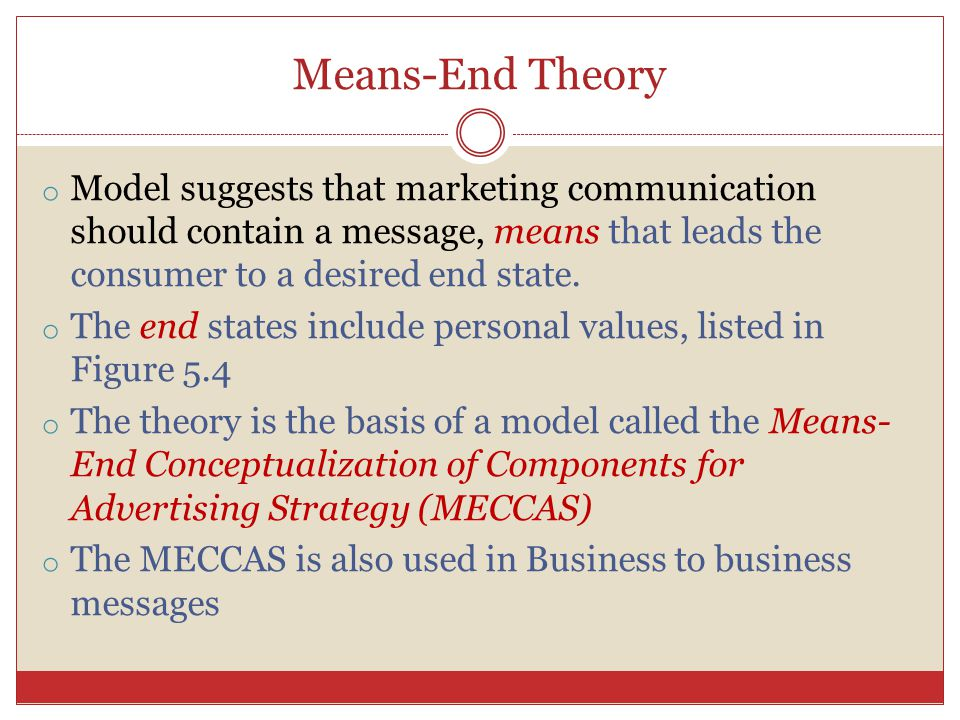 Means-End Theory Model suggests that marketing communication should contain a message, means that leads the consumer to a desired end state.