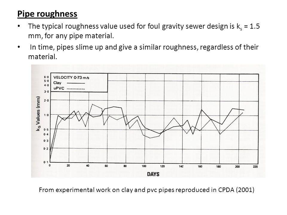 Pipe roughness The typical roughness value used for foul gravity sewer design is ks = 1.5 mm, for any pipe material.