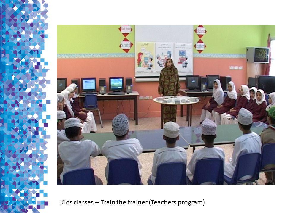 Kids classes – Train the trainer (Teachers program)