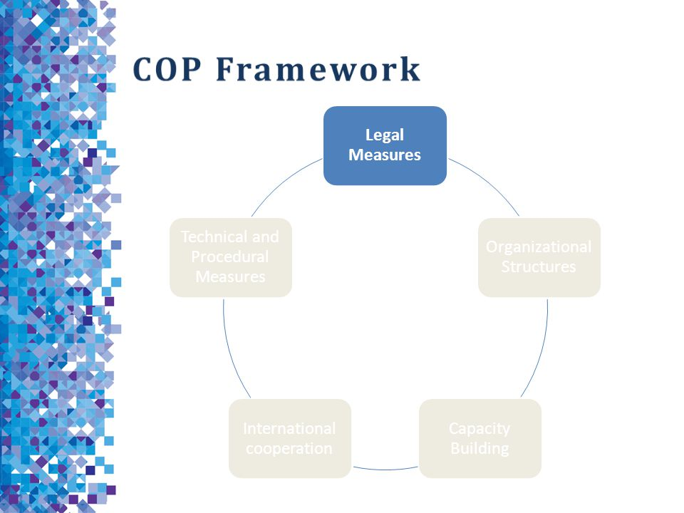 COP Framework Legal Measures Organizational Structures