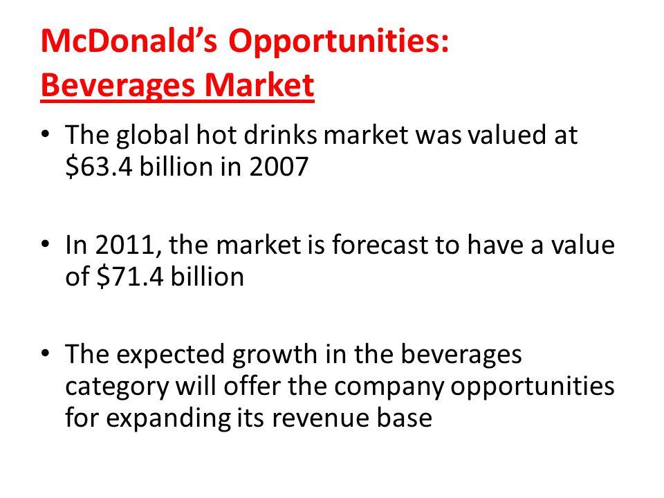 McDonald's Opportunities: Beverages Market