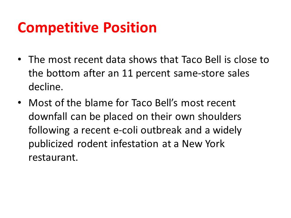 Competitive Position The most recent data shows that Taco Bell is close to the bottom after an 11 percent same-store sales decline.