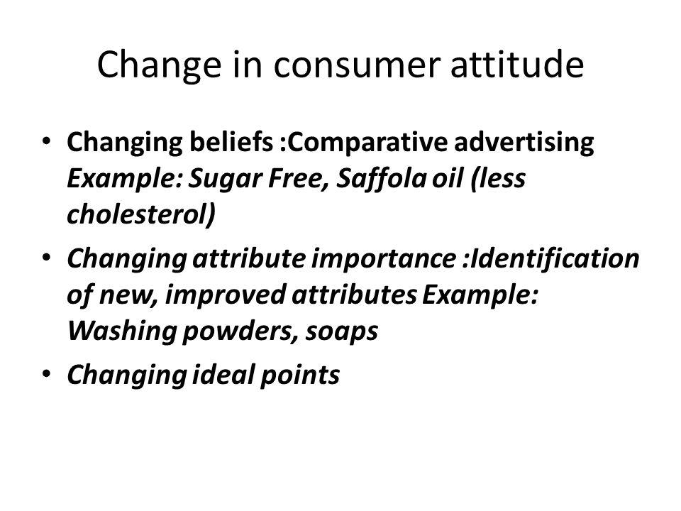 Change in consumer attitude