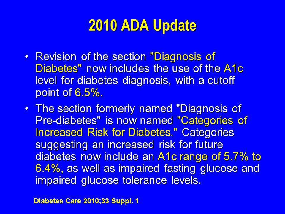 2010 ADA Update