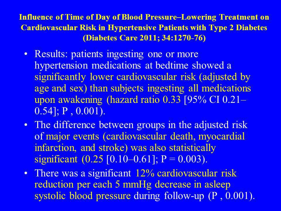 Influence of Time of Day of Blood Pressure–Lowering Treatment on Cardiovascular Risk in Hypertensive Patients with Type 2 Diabetes (Diabetes Care 2011; 34:1270-76)