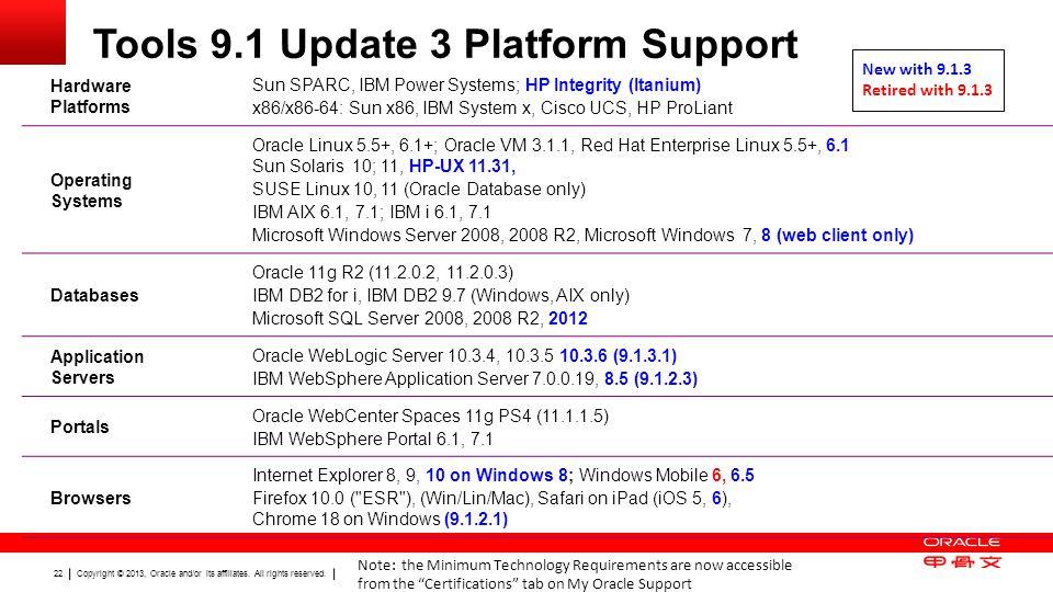 Tools 9.1 Update 3 Platform Support