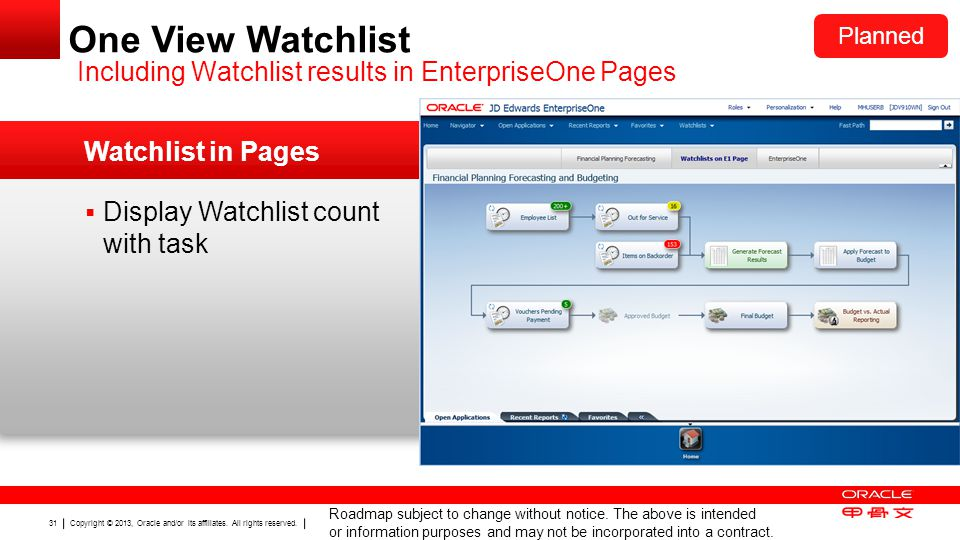 One View Watchlist Including Watchlist results in EnterpriseOne Pages