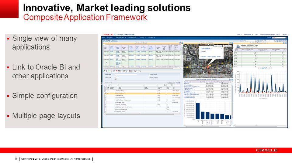 Innovative, Market leading solutions