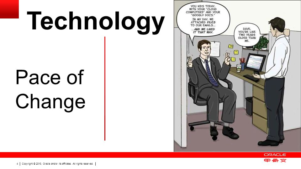 Technology Pace of Change