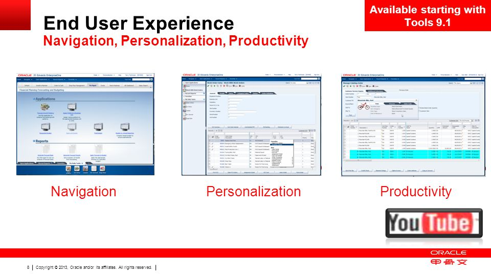 End User Experience Navigation, Personalization, Productivity