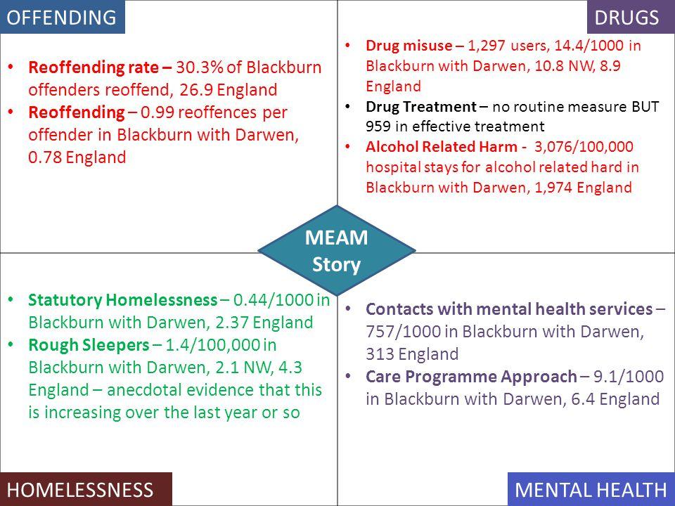 OFFENDING DRUGS MEAM Story HOMELESSNESS MENTAL HEALTH