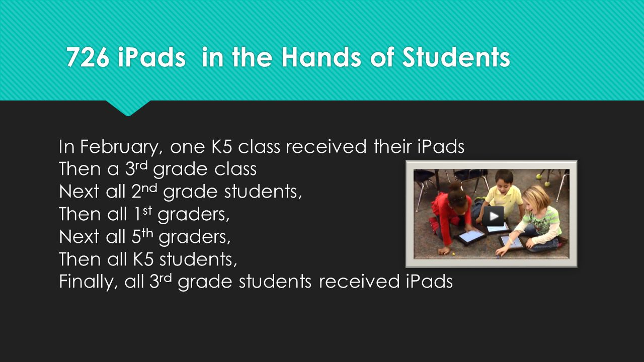 726 iPads in the Hands of Students