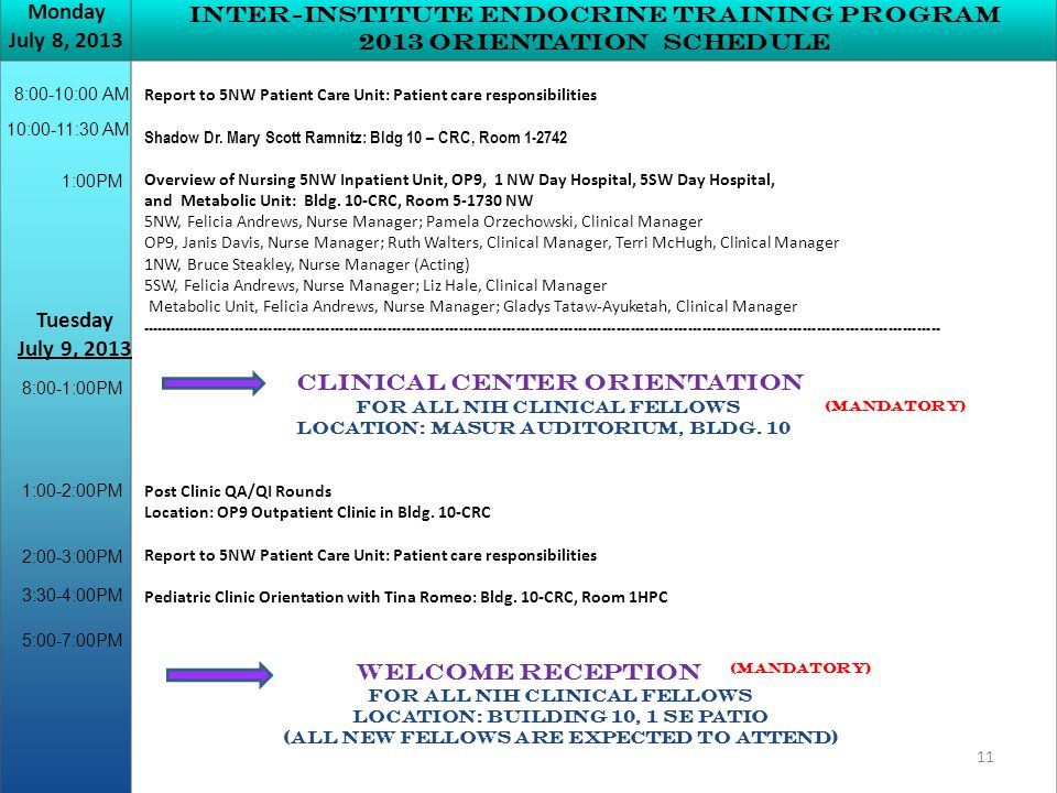 Inter-institute Endocrine Training Program 2013 Orientation Schedule