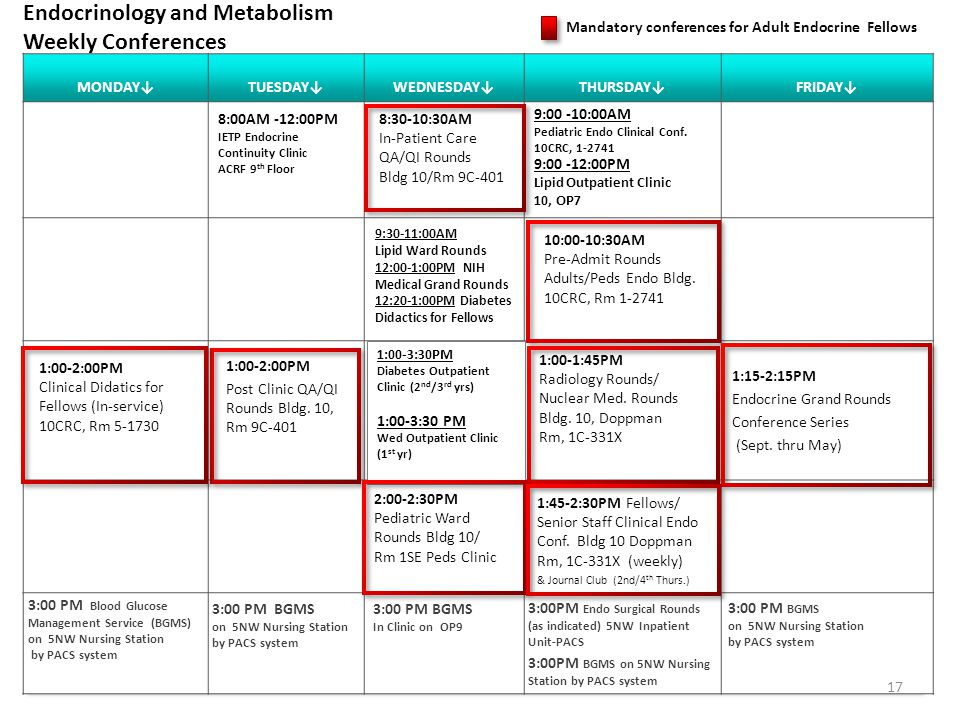 Endocrinology and Metabolism Weekly Conferences