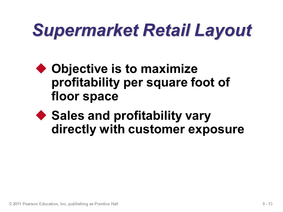 Supermarket Retail Layout