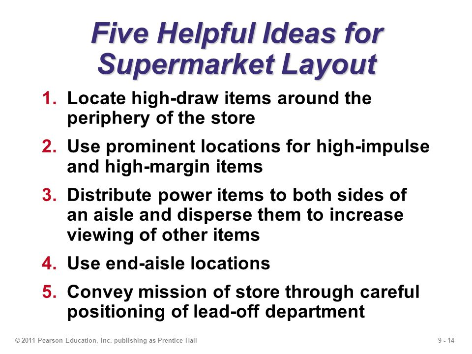 Five Helpful Ideas for Supermarket Layout