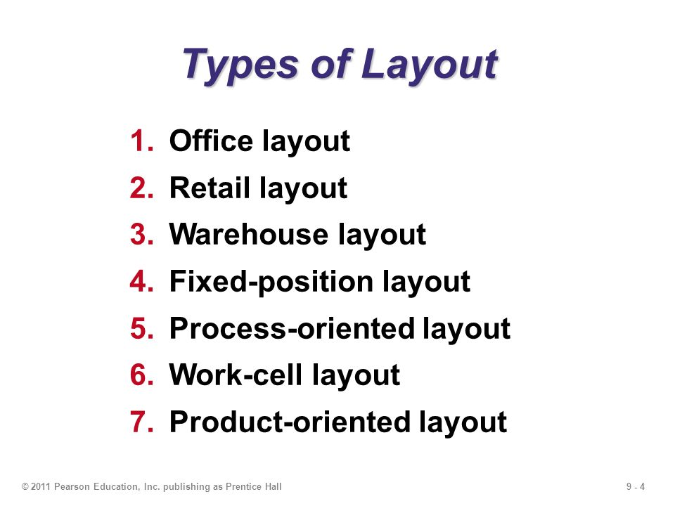 Types of Layout Office layout Retail layout Warehouse layout