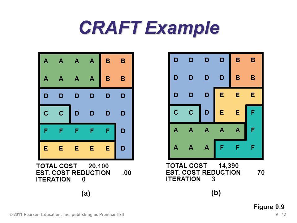 CRAFT Example (a) (b) A A A A B B D D D D B B D D D D D D D D D E E E