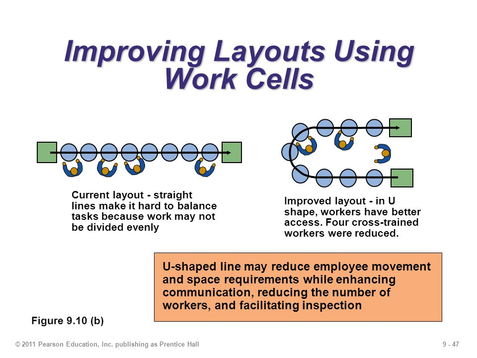 Improving Layouts Using Work Cells