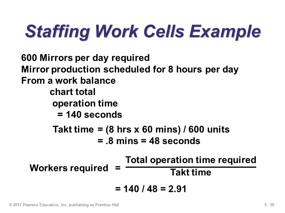 Staffing Work Cells Example