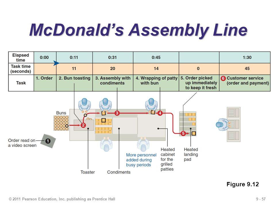McDonald's Assembly Line