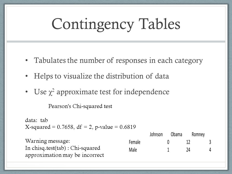 Contingency Tables Tabulates the number of responses in each category