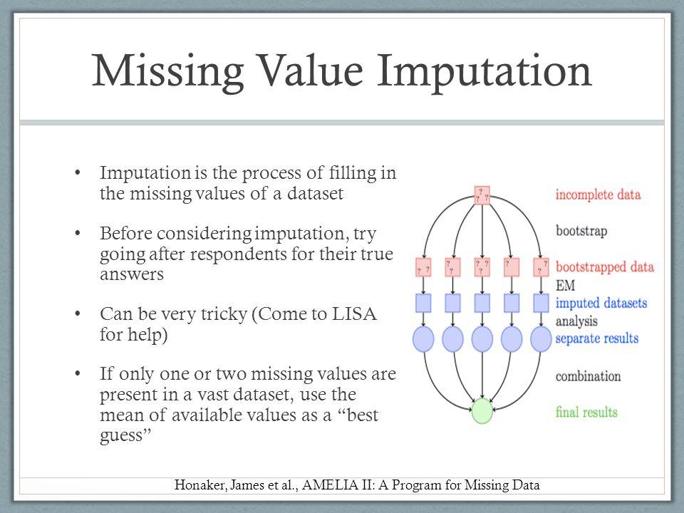 Missing Value Imputation