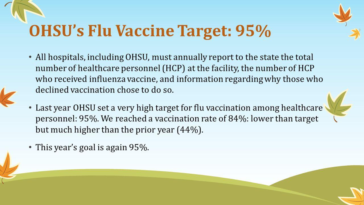 OHSU's Flu Vaccine Target: 95%