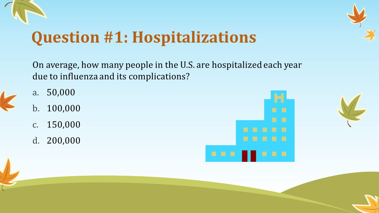 Question #1: Hospitalizations