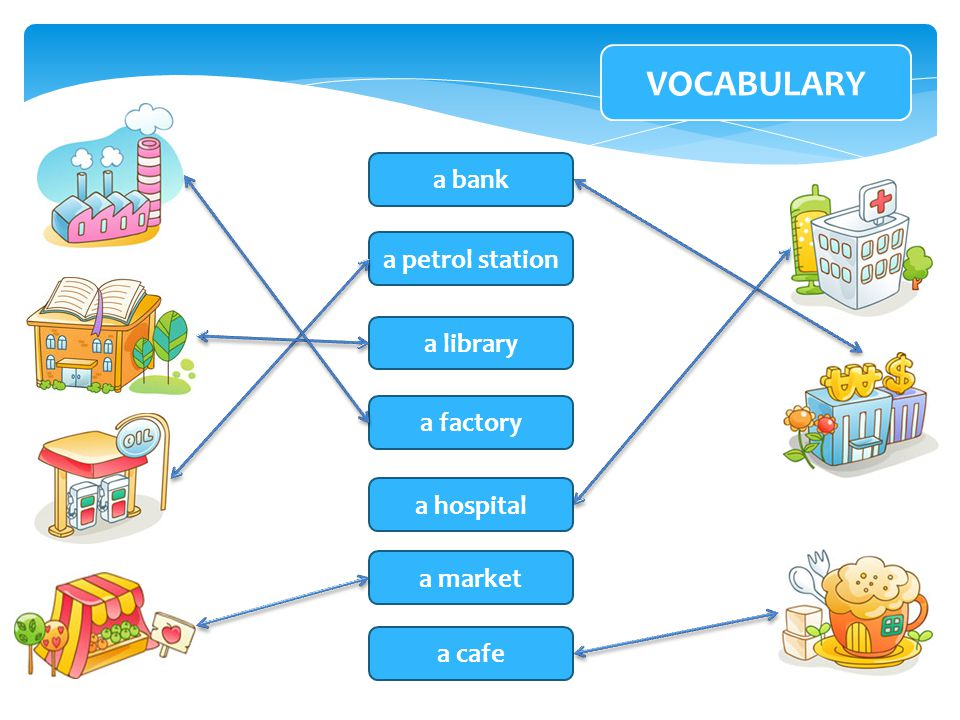 VOCABULARY a bank a petrol station a library a factory a hospital